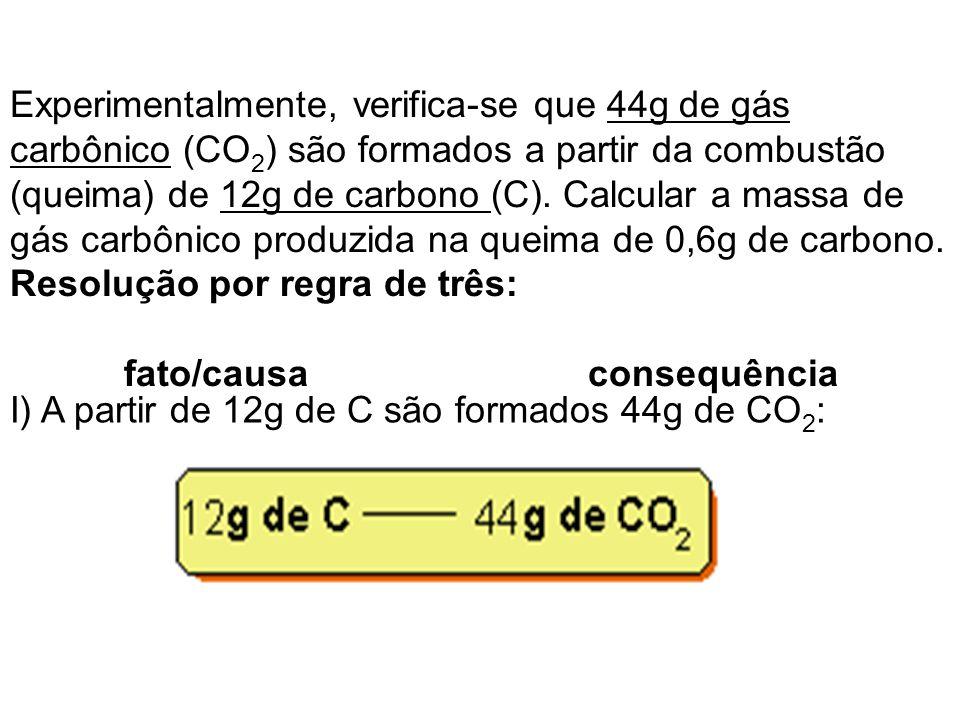 Experimentalmente, verifica-se que 44g de gás carbônico (CO 2 ) são formados a partir da combustão (queima) de 12g de carbono (C). Calcular a massa de