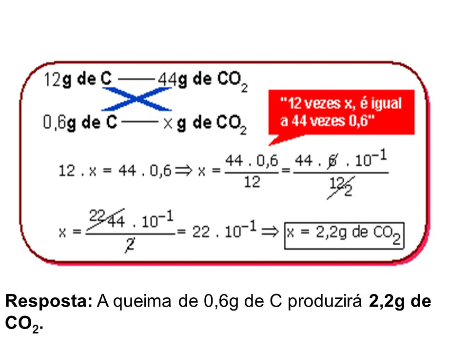 Resposta: A queima de 0,6g de C produzirá 2,2g de CO 2.