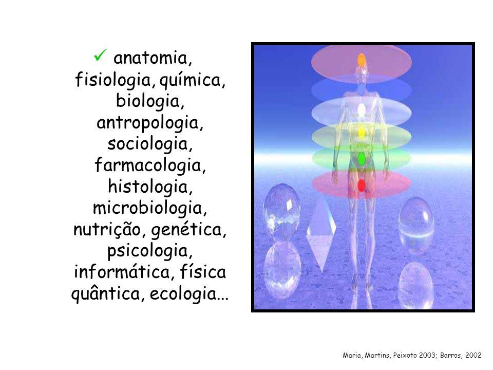 anatomia, fisiologia, química, biologia, antropologia, sociologia, farmacologia, histologia, microbiologia, nutrição, genética, psicologia, informátic