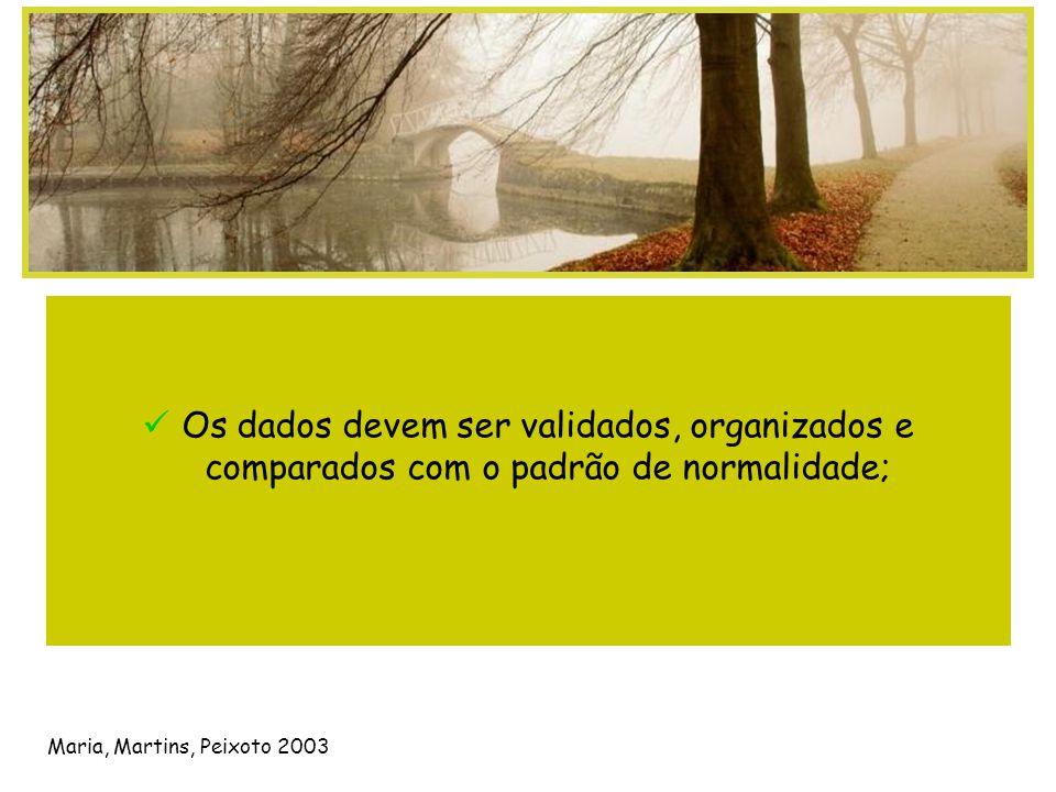Os dados devem ser validados, organizados e comparados com o padrão de normalidade; Maria, Martins, Peixoto 2003