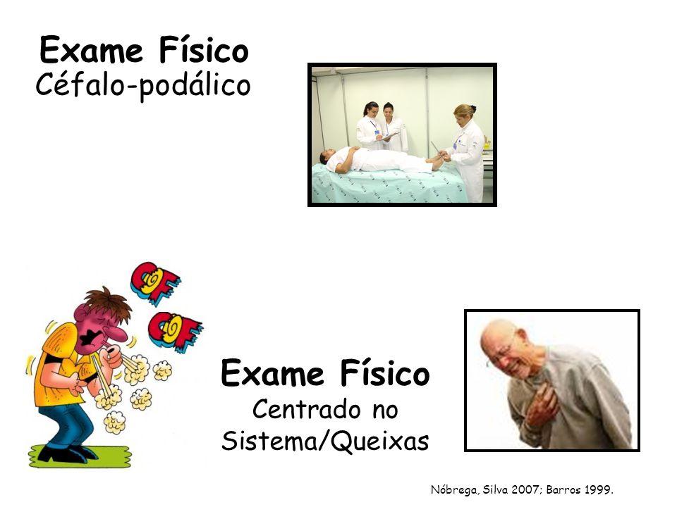 Exame Físico Céfalo-podálico Exame Físico Centrado no Sistema/Queixas Nóbrega, Silva 2007; Barros 1999.