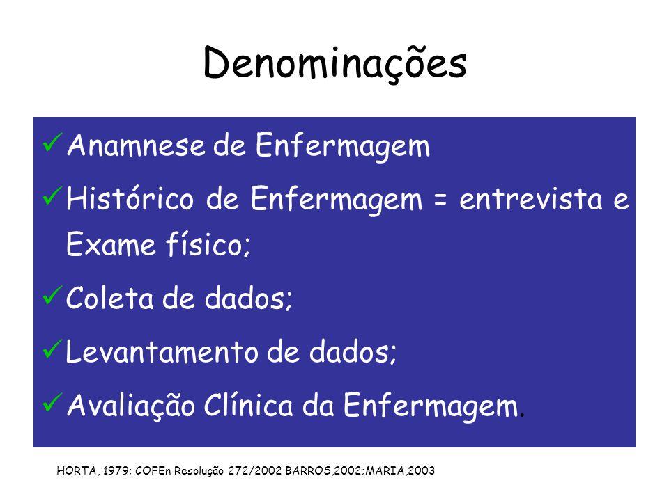Denominações Anamnese de Enfermagem Histórico de Enfermagem = entrevista e Exame físico; Coleta de dados; Levantamento de dados; Avaliação Clínica da