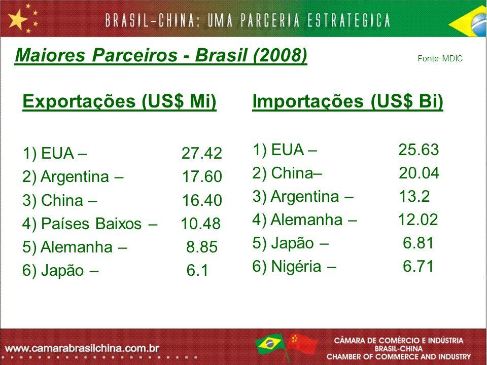 Maiores Parceiros - Brasil (2008) Fonte: MDIC Exportações (US$ Mi) 1) EUA – 27.42 2) Argentina – 17.60 3) China – 16.40 4) Países Baixos – 10.48 5) Al