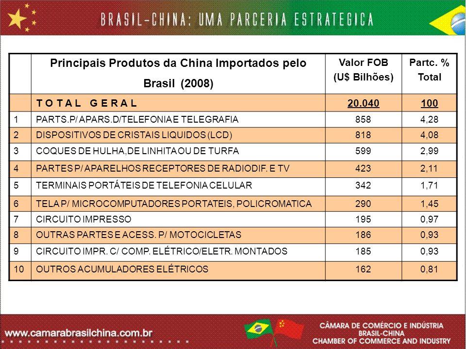 Principais Produtos da China Importados pelo Brasil (2008) Valor FOB (U$ Bilhões) Partc. % Total T O T A L G E R A L20.040100 1PARTS.P/ APARS.D/TELEFO