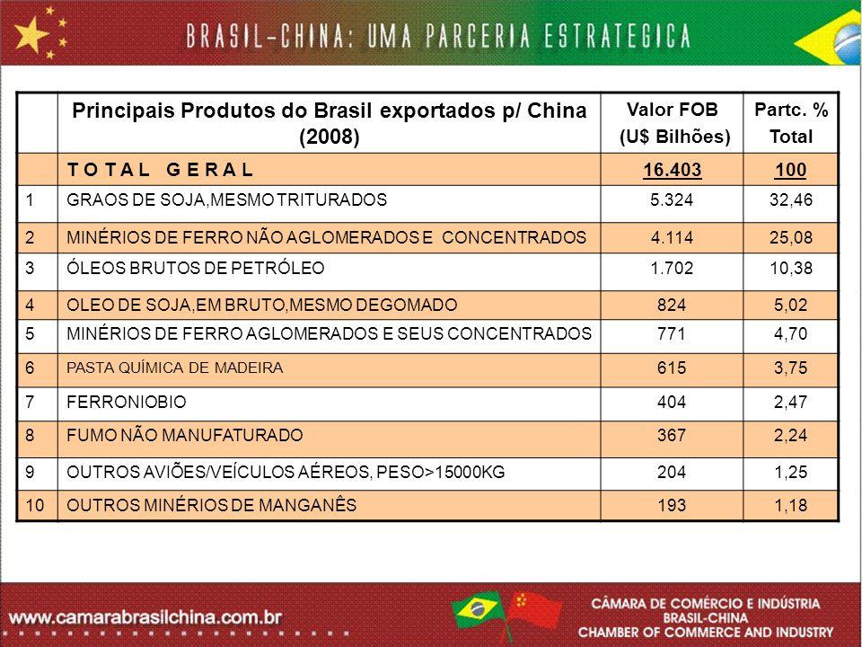 Principais Produtos do Brasil exportados p/ China (2008) Valor FOB (U$ Bilhões) Partc. % Total T O T A L G E R A L16.403100 1GRAOS DE SOJA,MESMO TRITU