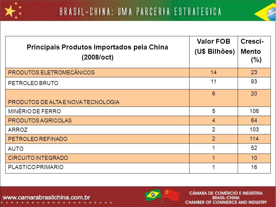 Principais Produtos Importados pela China (2008/oct) Valor FOB (U$ Bilhões) Cresci- Mento (%) PRODUTOS ELETROMECÂNICOS 1423 PETROLEO BRUTO 1193 PRODUT