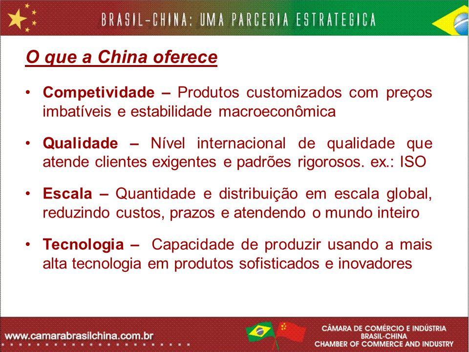 O que a China oferece Competividade – Produtos customizados com preços imbatíveis e estabilidade macroeconômica Qualidade – Nível internacional de qua
