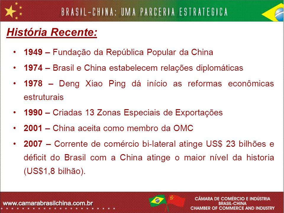 História Recente: 1949 – Fundação da República Popular da China 1974 – Brasil e China estabelecem relações diplomáticas 1978 – Deng Xiao Ping dá iníci