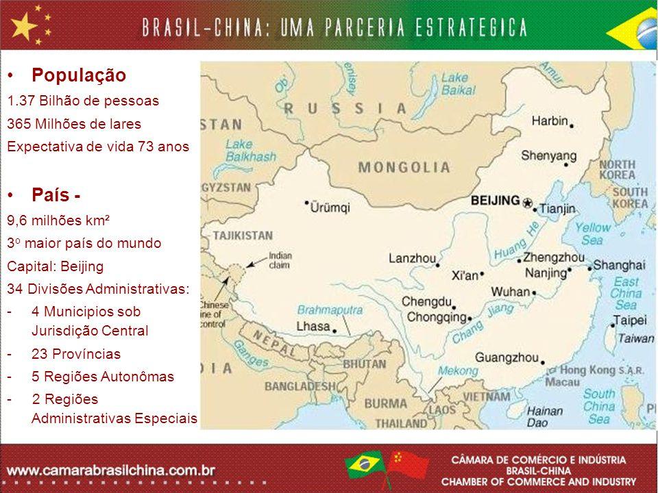População 1.37 Bilhão de pessoas 365 Milhões de lares Expectativa de vida 73 anos País - 9,6 milhões km² 3 o maior país do mundo Capital: Beijing 34 D