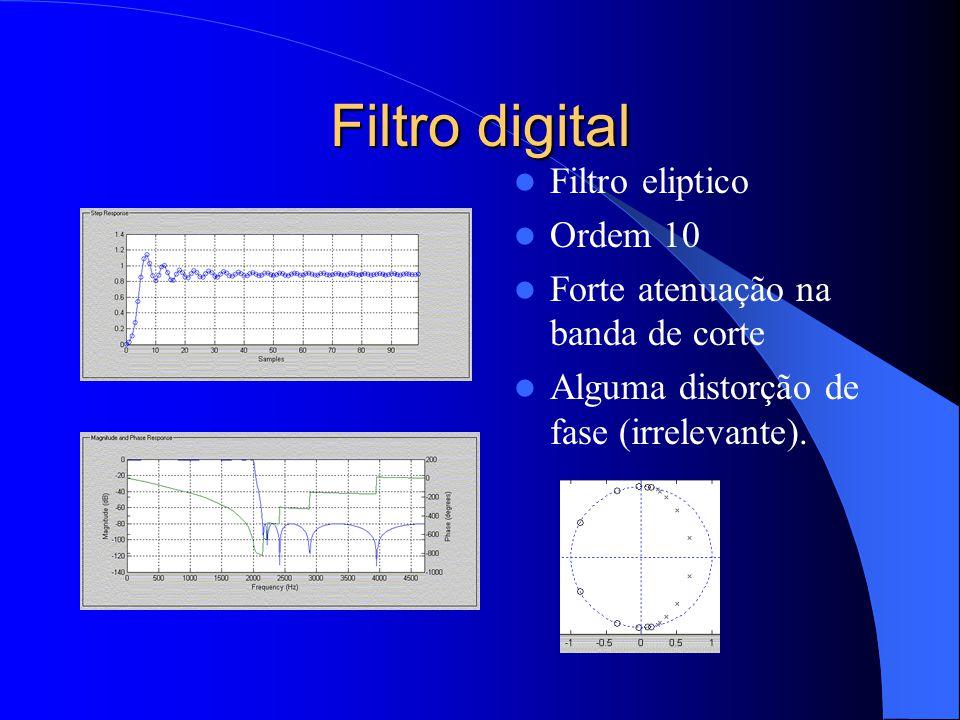 Filtro digital Filtro eliptico Ordem 10 Forte atenuação na banda de corte Alguma distorção de fase (irrelevante).