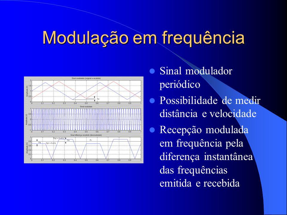 Modulação em frequência Sinal modulador periódico Possibilidade de medir distância e velocidade Recepção modulada em frequência pela diferença instant
