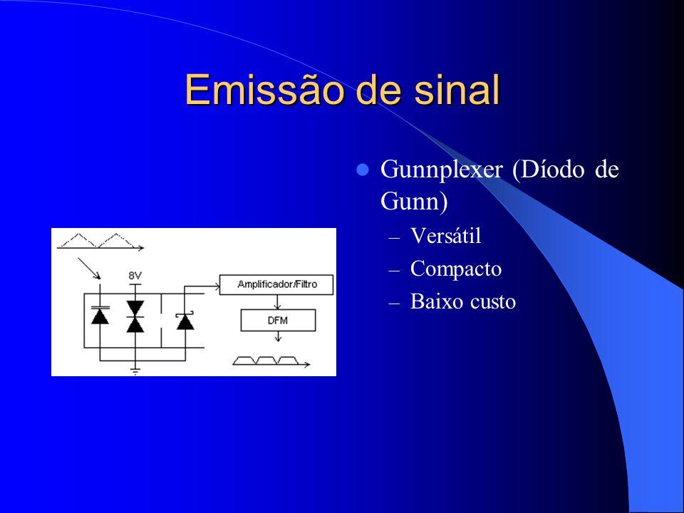VCO (varicap) Aproveitamento da gama dinâmica Zona aproximadamente linear Fr = (2*f*Vpp*K*2*R)/c – Frequência do sinal modulador – K constante de modulação – Vpp Gama dinâmica do sinal modulador (tensão pico a pico) – R distância do objecto – C velocidade da luz K = 5 Mhz/V F = 1Khz Vpp = 4 V C = 3e8 R => 20m