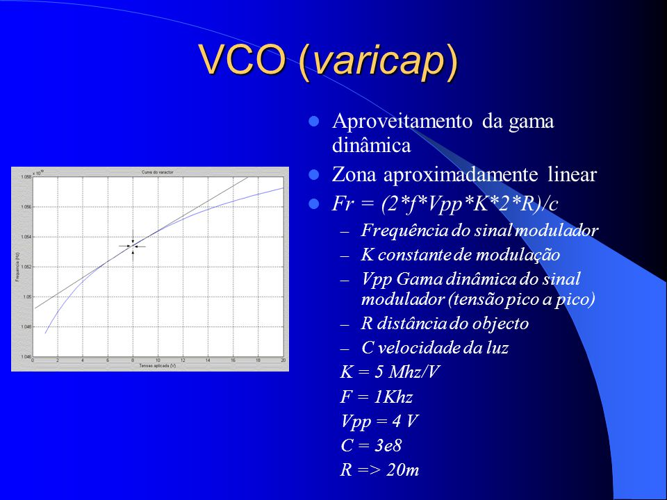 VCO (varicap) Aproveitamento da gama dinâmica Zona aproximadamente linear Fr = (2*f*Vpp*K*2*R)/c – Frequência do sinal modulador – K constante de modu