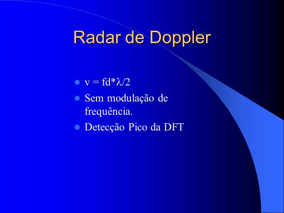 Amplificador/Filtro analógico Velocidade até 100Km/h Banda passante: 2kHz Filtro de segunda ordem