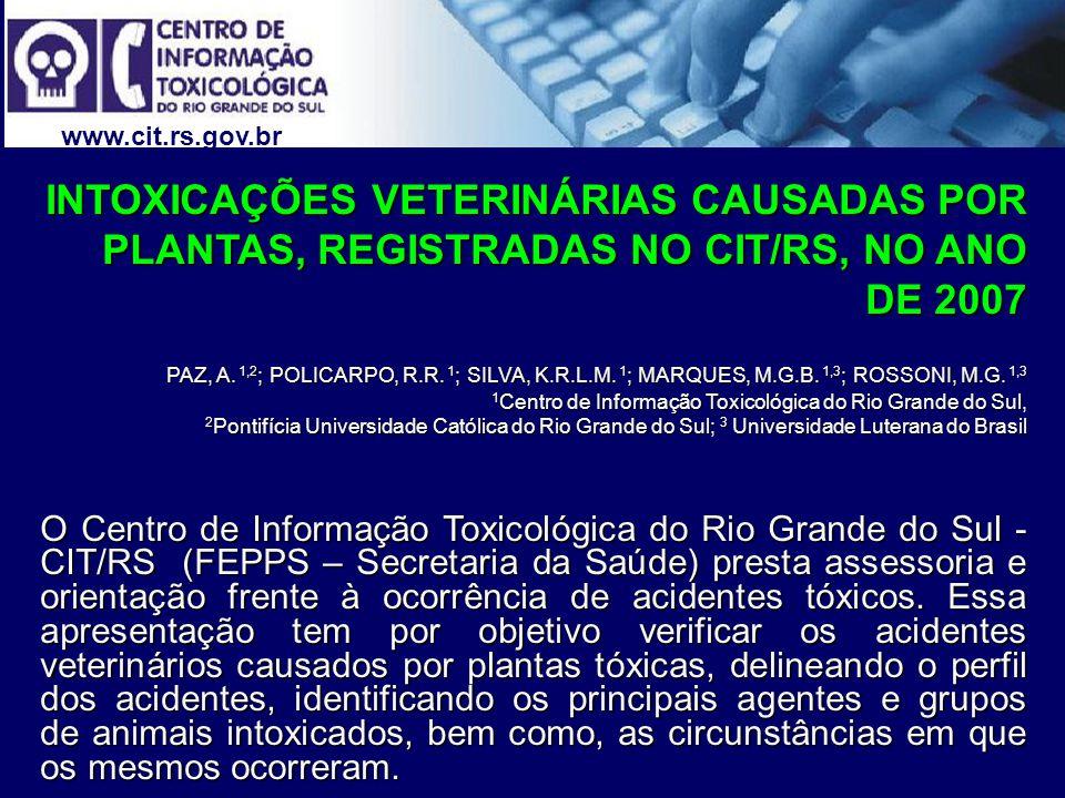 www.cit.rs.gov.br INTOXICAÇÕES VETERINÁRIAS CAUSADAS POR PLANTAS, REGISTRADAS NO CIT/RS, NO ANO DE 2007 PAZ, A. 1,2 ; POLICARPO, R.R. 1 ; SILVA, K.R.L
