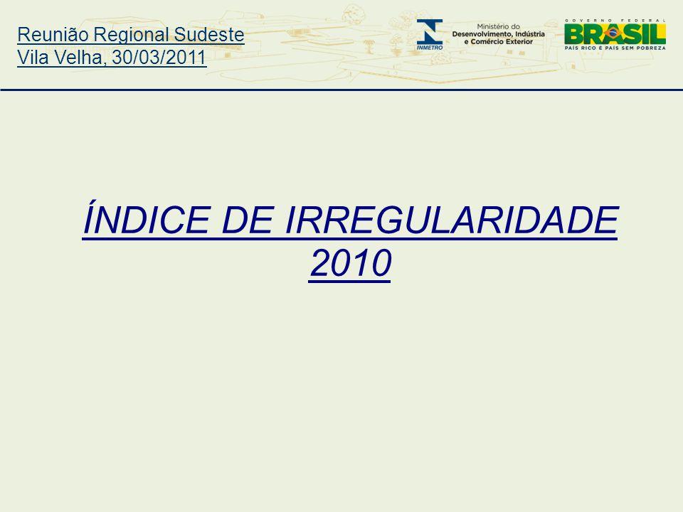 Reunião Regional Sudeste Vila Velha, 30/03/2011 ÍNDICE DE IRREGULARIDADE 2010