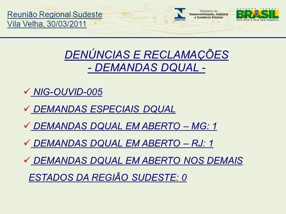 Reunião Regional Sudeste Vila Velha, 30/03/2011 DENÚNCIAS E RECLAMAÇÕES - DEMANDAS DQUAL - NIG-OUVID-005 DEMANDAS ESPECIAIS DQUAL DEMANDAS DQUAL EM ABERTO – MG: 1 DEMANDAS DQUAL EM ABERTO – RJ: 1 DEMANDAS DQUAL EM ABERTO NOS DEMAIS ESTADOS DA REGIÃO SUDESTE: 0