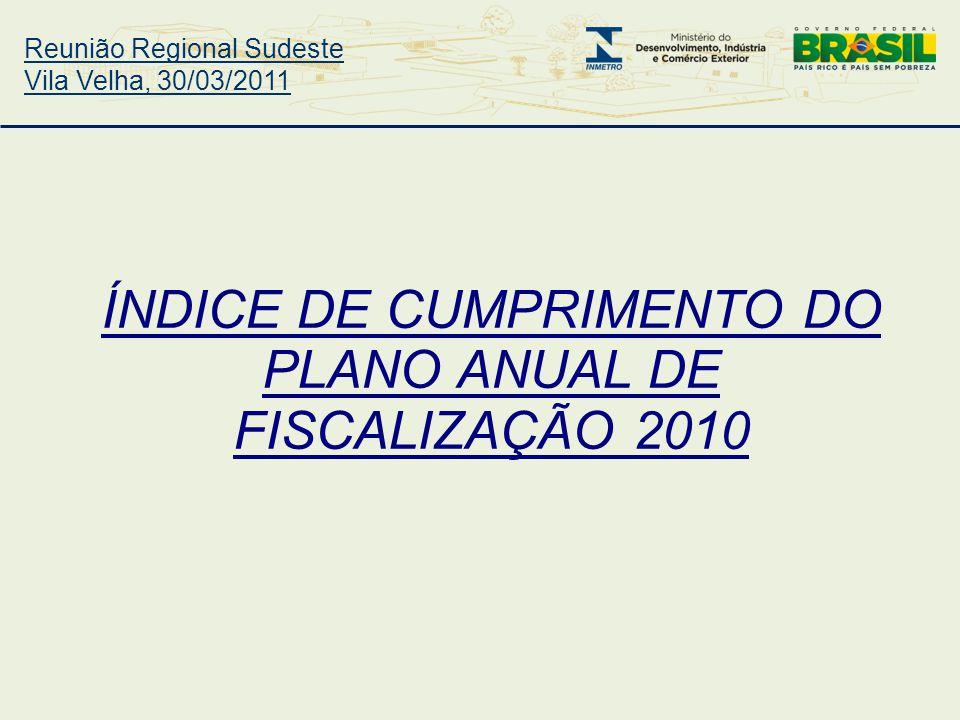 Reunião Regional Sudeste Vila Velha, 30/03/2011 ÍNDICE DE CUMPRIMENTO DO PLANO ANUAL DE FISCALIZAÇÃO 2010