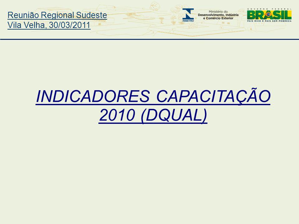 Reunião Regional Sudeste Vila Velha, 30/03/2011 INDICADORES CAPACITAÇÃO 2010 (DQUAL)