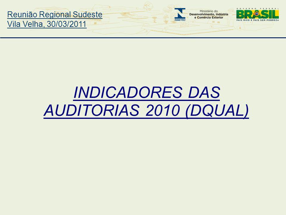 Reunião Regional Sudeste Vila Velha, 30/03/2011 INDICADORES DAS AUDITORIAS 2010 (DQUAL)