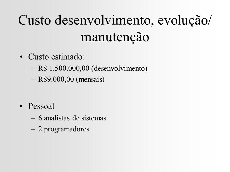 Custo desenvolvimento, evolução/ manutenção Custo estimado: –R$ 1.500.000,00 (desenvolvimento) –R$9.000,00 (mensais) Pessoal –6 analistas de sistemas –2 programadores