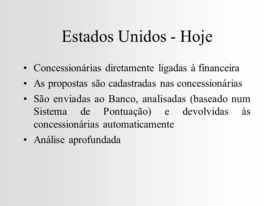 Estados Unidos - Hoje Concessionárias diretamente ligadas à financeira As propostas são cadastradas nas concessionárias São enviadas ao Banco, analisadas (baseado num Sistema de Pontuação) e devolvidas às concessionárias automaticamente Análise aprofundada