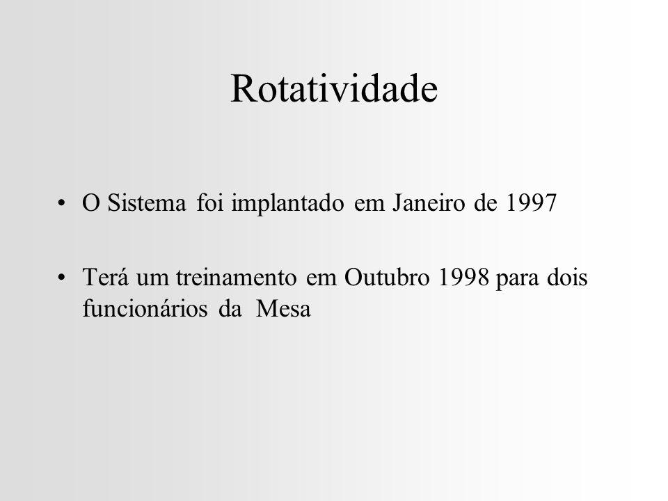 Rotatividade O Sistema foi implantado em Janeiro de 1997 Terá um treinamento em Outubro 1998 para dois funcionários da Mesa