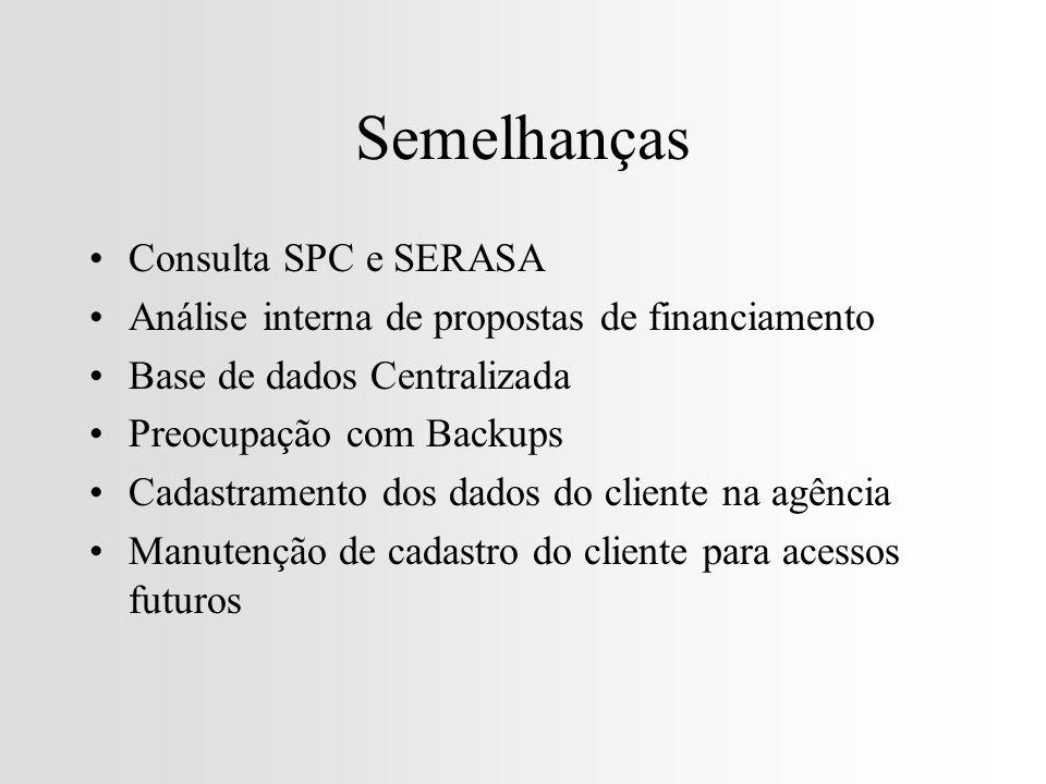 Semelhanças Consulta SPC e SERASA Análise interna de propostas de financiamento Base de dados Centralizada Preocupação com Backups Cadastramento dos dados do cliente na agência Manutenção de cadastro do cliente para acessos futuros