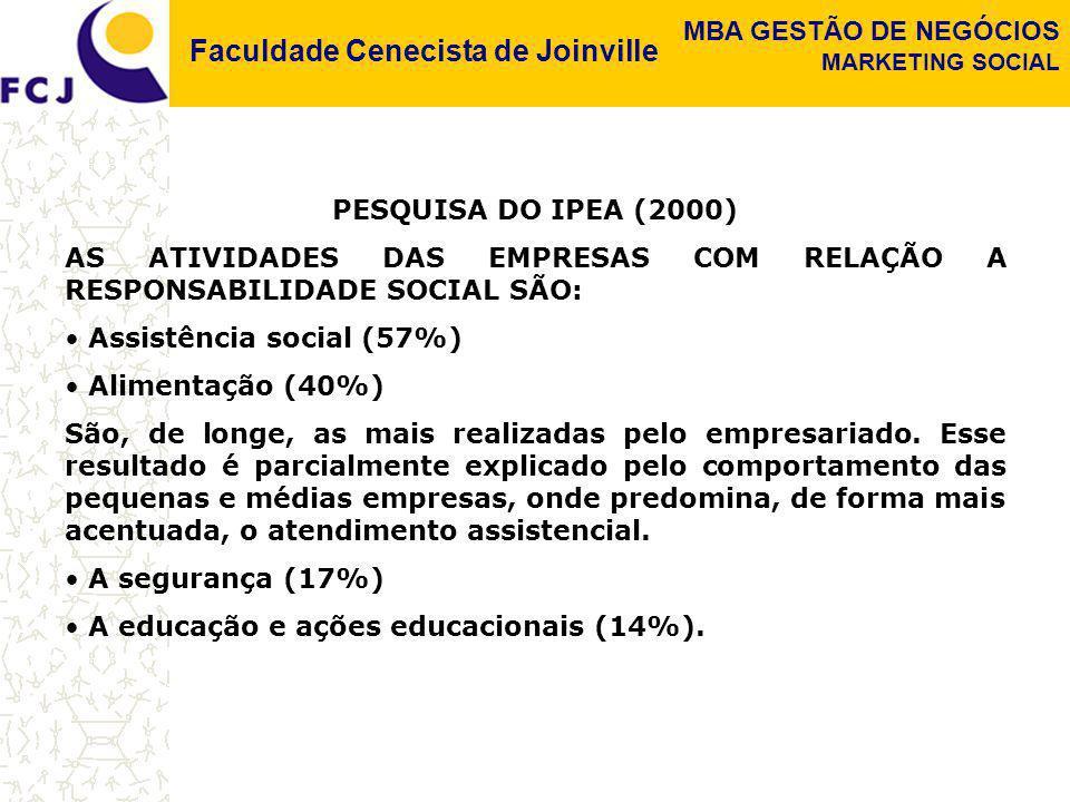 Faculdade Cenecista de Joinville MBA GESTÃO DE NEGÓCIOS MARKETING SOCIAL PESQUISA DO IPEA (2000) AS ATIVIDADES DAS EMPRESAS COM RELAÇÃO A RESPONSABILI