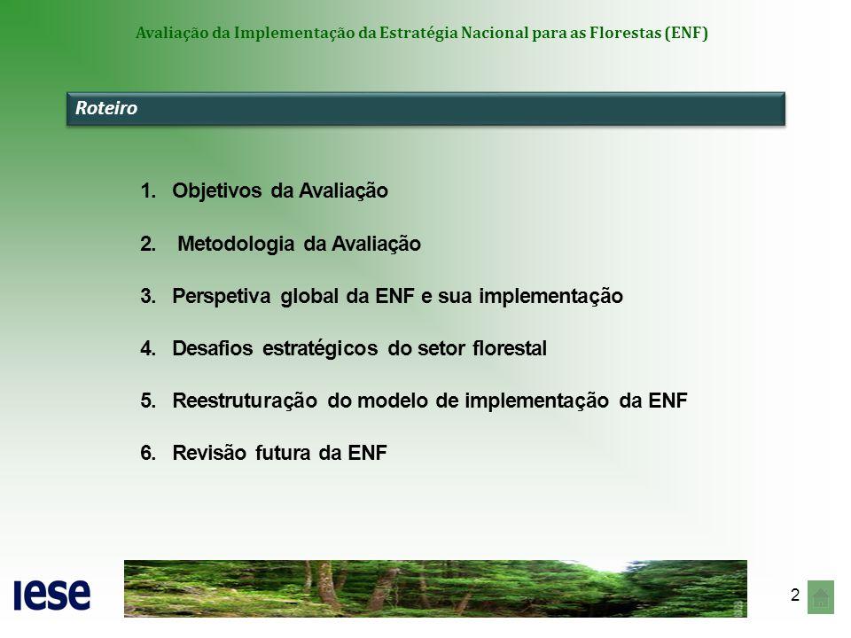 2 Avaliação da Implementação da Estratégia Nacional para as Florestas (ENF) Roteiro 1.Objetivos da Avaliação 2. Metodologia da Avaliação 3.Perspetiva
