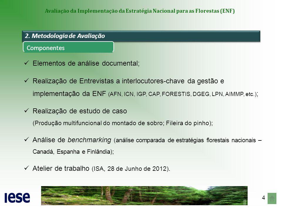 4 Avaliação da Implementação da Estratégia Nacional para as Florestas (ENF) Elementos de análise documental; Realização de Entrevistas a interlocutore
