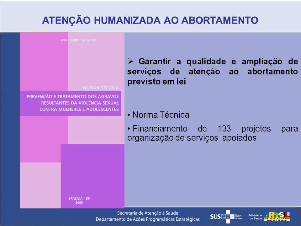 Garantir a qualidade e ampliação de serviços de atenção ao abortamento previsto em lei Norma Técnica Financiamento de 133 projetos para organização de
