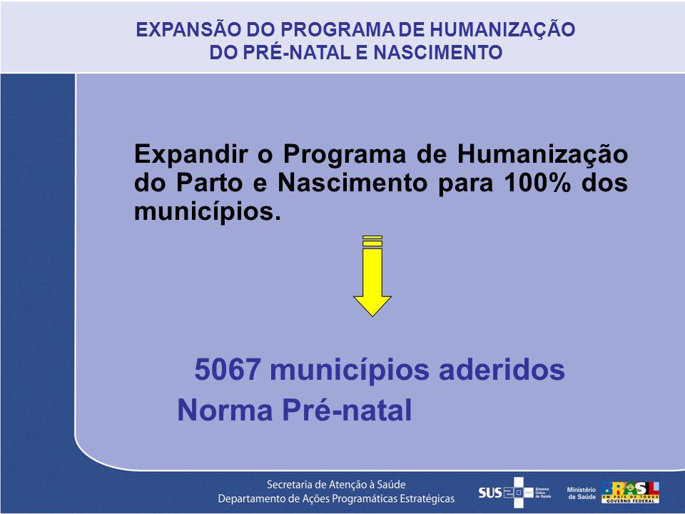 Expandir o Programa de Humanização do Parto e Nascimento para 100% dos municípios. 5067 municípios aderidos Norma Pré-natal EXPANSÃO DO PROGRAMA DE HU