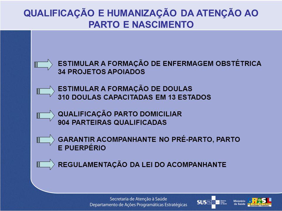 ESTIMULAR A FORMAÇÃO DE ENFERMAGEM OBSTÉTRICA 34 PROJETOS APOIADOS ESTIMULAR A FORMAÇÃO DE DOULAS 310 DOULAS CAPACITADAS EM 13 ESTADOS QUALIFICAÇÃO PA