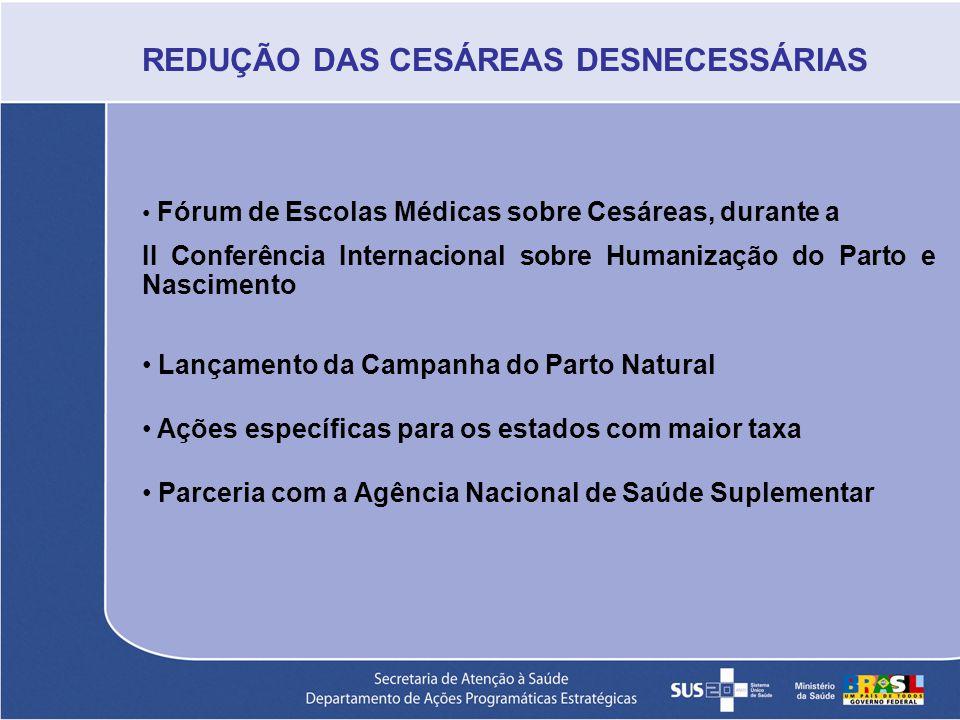 Fórum de Escolas Médicas sobre Cesáreas, durante a II Conferência Internacional sobre Humanização do Parto e Nascimento Lançamento da Campanha do Part