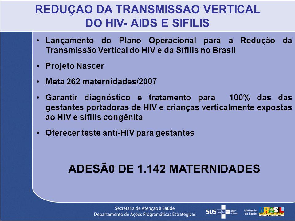 Lançamento do Plano Operacional para a Redução da Transmissão Vertical do HIV e da Sífilis no Brasil Projeto Nascer Meta 262 maternidades/2007 Garanti