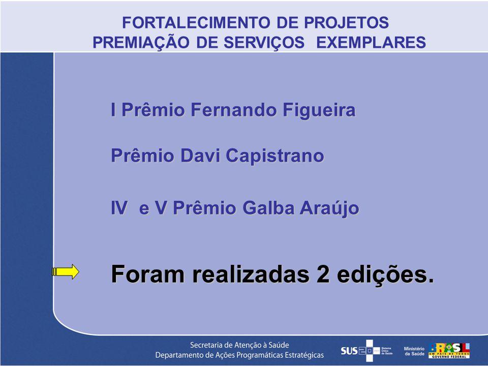 I Prêmio Fernando Figueira Prêmio Davi Capistrano IV e V Prêmio Galba Araújo Foram realizadas 2 edições. FORTALECIMENTO DE PROJETOS PREMIAÇÃO DE SERVI