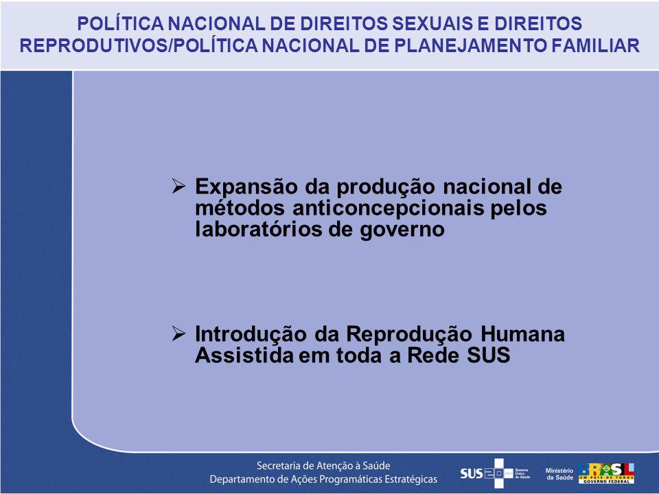 POLÍTICA NACIONAL DE DIREITOS SEXUAIS E DIREITOS REPRODUTIVOS/POLÍTICA NACIONAL DE PLANEJAMENTO FAMILIAR Expansão da produção nacional de métodos anti