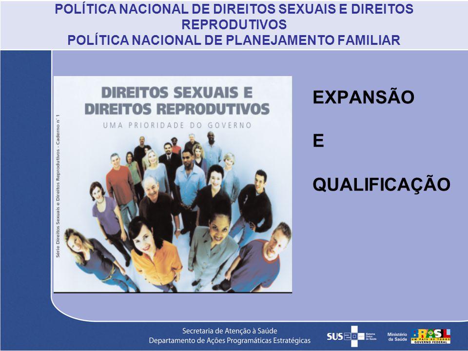 POLÍTICA NACIONAL DE DIREITOS SEXUAIS E DIREITOS REPRODUTIVOS POLÍTICA NACIONAL DE PLANEJAMENTO FAMILIAR EXPANSÃO E QUALIFICAÇÃO
