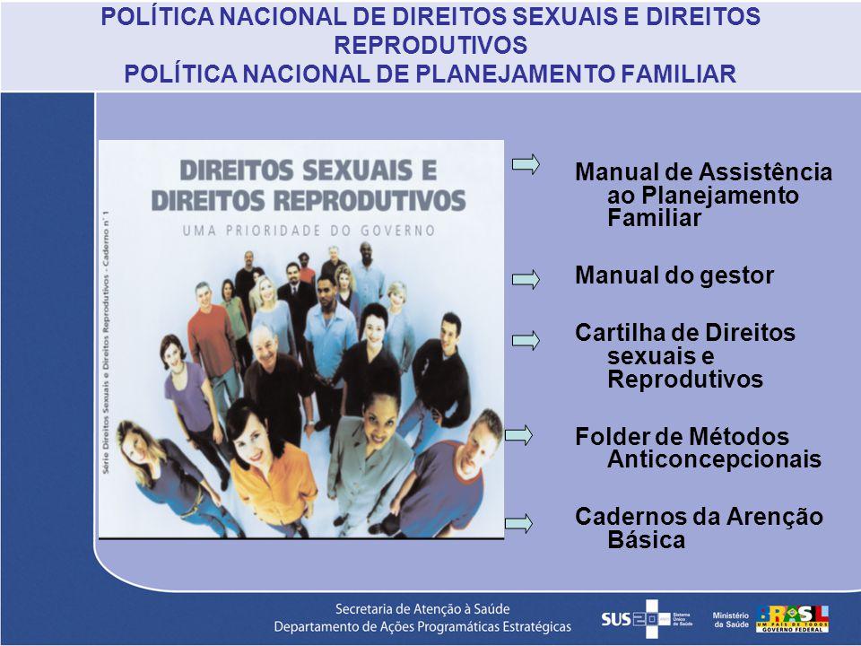 POLÍTICA NACIONAL DE DIREITOS SEXUAIS E DIREITOS REPRODUTIVOS POLÍTICA NACIONAL DE PLANEJAMENTO FAMILIAR Manual de Assistência ao Planejamento Familia