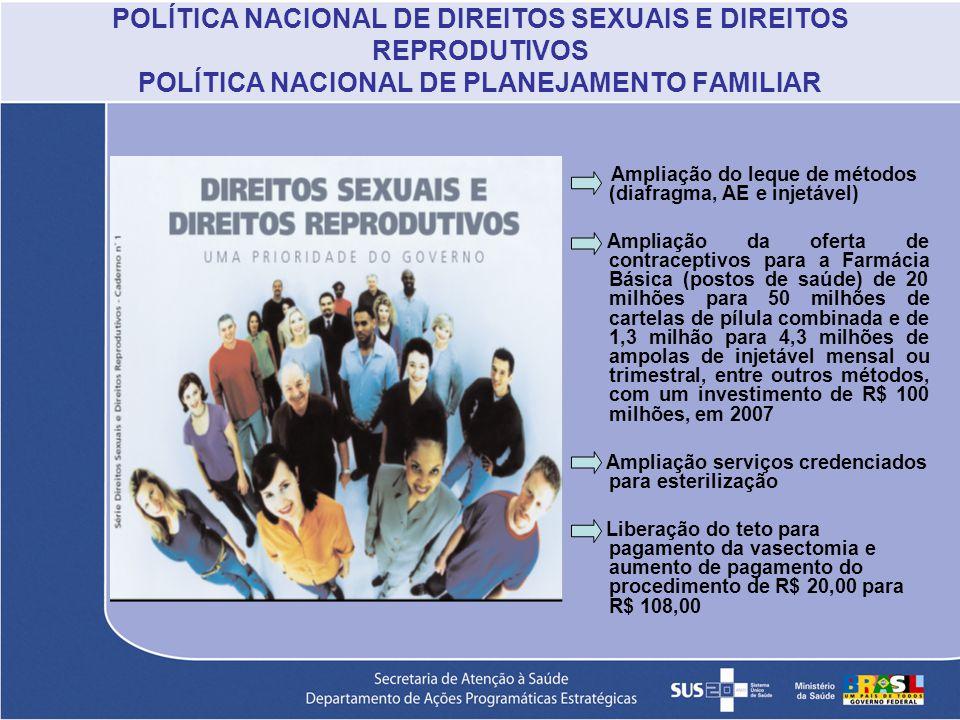 POLÍTICA NACIONAL DE DIREITOS SEXUAIS E DIREITOS REPRODUTIVOS POLÍTICA NACIONAL DE PLANEJAMENTO FAMILIAR Ampliação do leque de métodos (diafragma, AE
