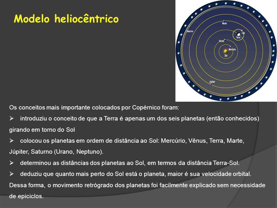 Os conceitos mais importante colocados por Copérnico foram: introduziu o conceito de que a Terra é apenas um dos seis planetas (então conhecidos) gira