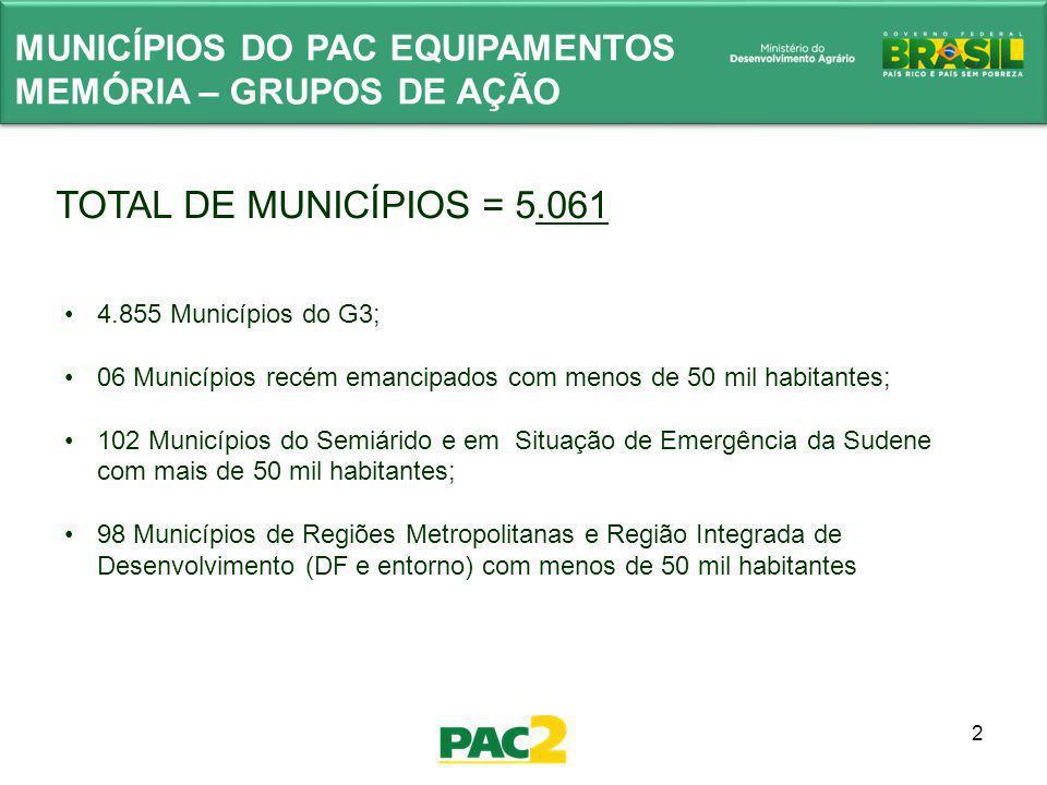 3 5.061 Municípios Receberão Motoniveladora, retroescavadeira* e caminhão caçamba 1.440 Municípios do Semiário + Situação de Emergência Motoniveladora, retroescavadeira, caminhão caçamba, caminhão pipa e pá carregadeira DISTRIBUIÇÃO DOS EQUIPAMENTOS POR GRUPOS DE MUNICÍPIOS *5.071 municípios receberam retroescavadeiras