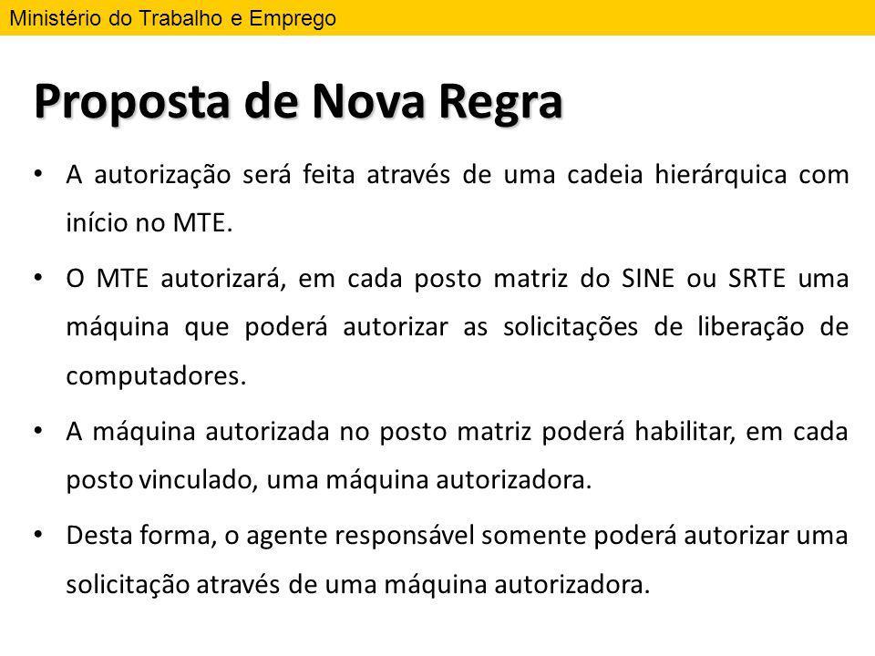 Proposta de Nova Regra A autorização será feita através de uma cadeia hierárquica com início no MTE. O MTE autorizará, em cada posto matriz do SINE ou