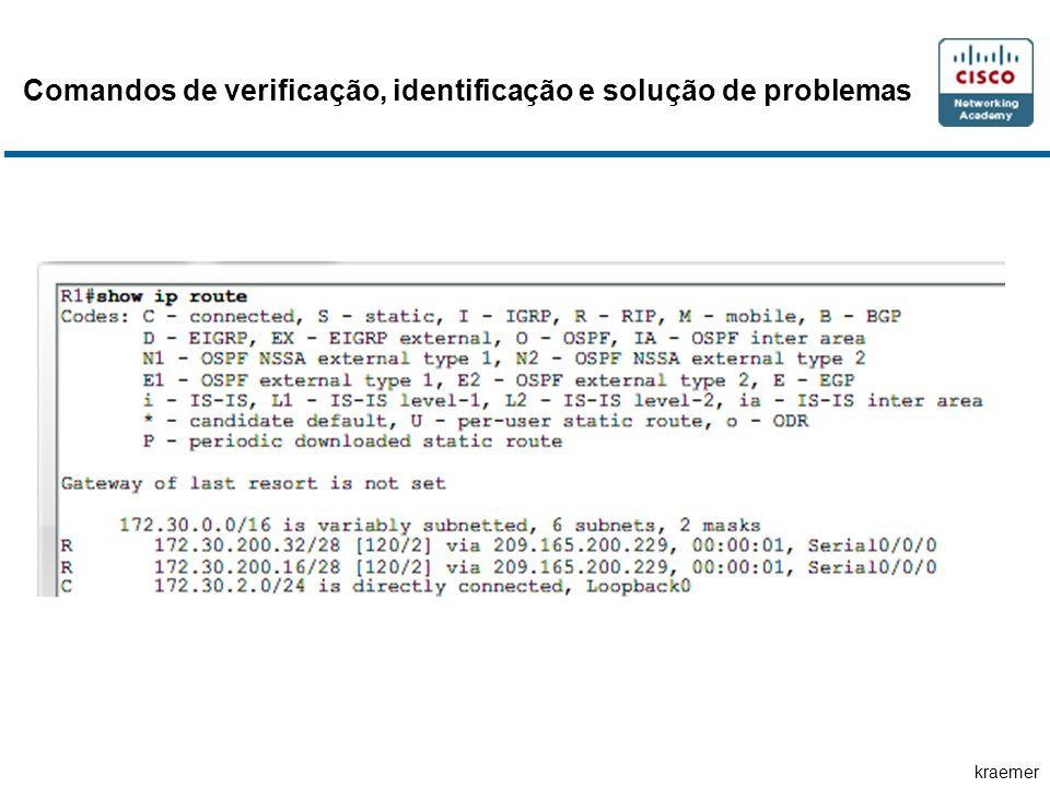 kraemer Comandos de verificação, identificação e solução de problemas