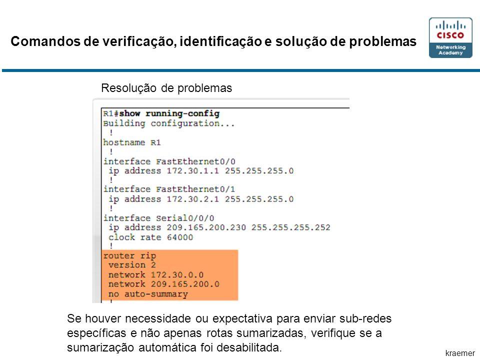kraemer Comandos de verificação, identificação e solução de problemas Resolução de problemas Se houver necessidade ou expectativa para enviar sub-rede