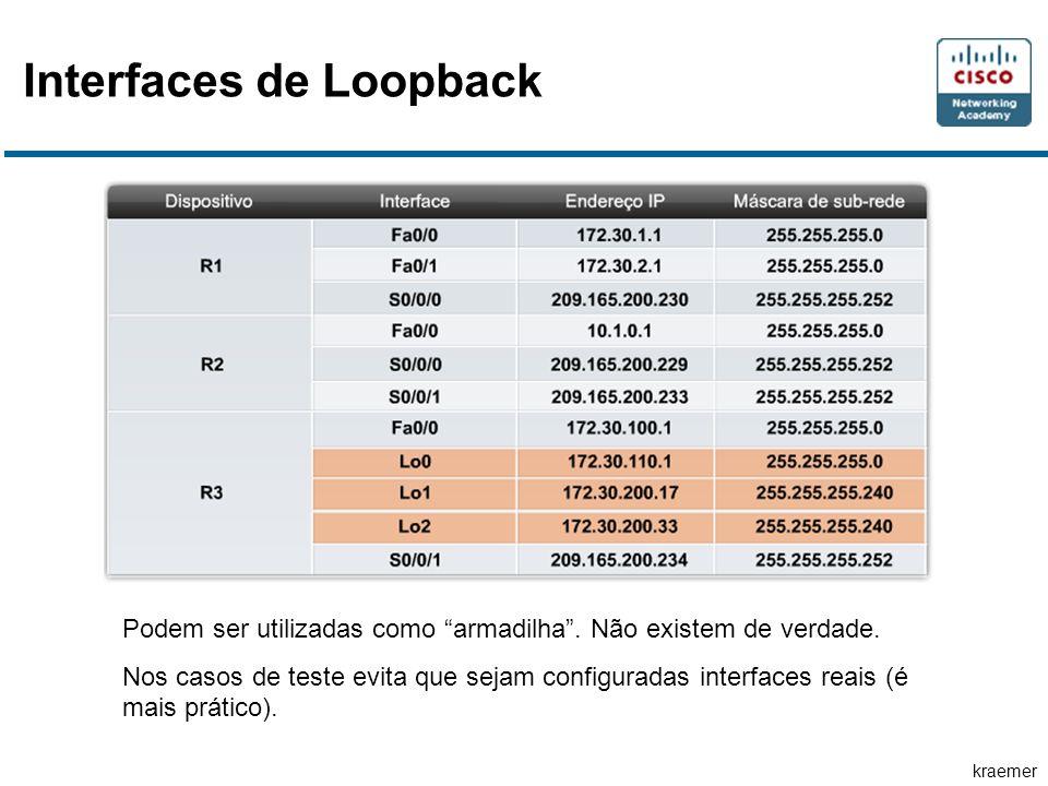 kraemer Interfaces de Loopback Podem ser utilizadas como armadilha. Não existem de verdade. Nos casos de teste evita que sejam configuradas interfaces