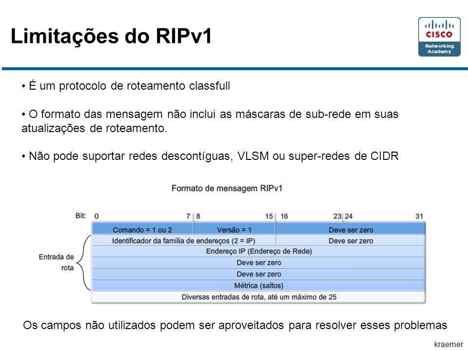 kraemer Limitações do RIPv1 É um protocolo de roteamento classfull O formato das mensagem não inclui as máscaras de sub-rede em suas atualizações de r