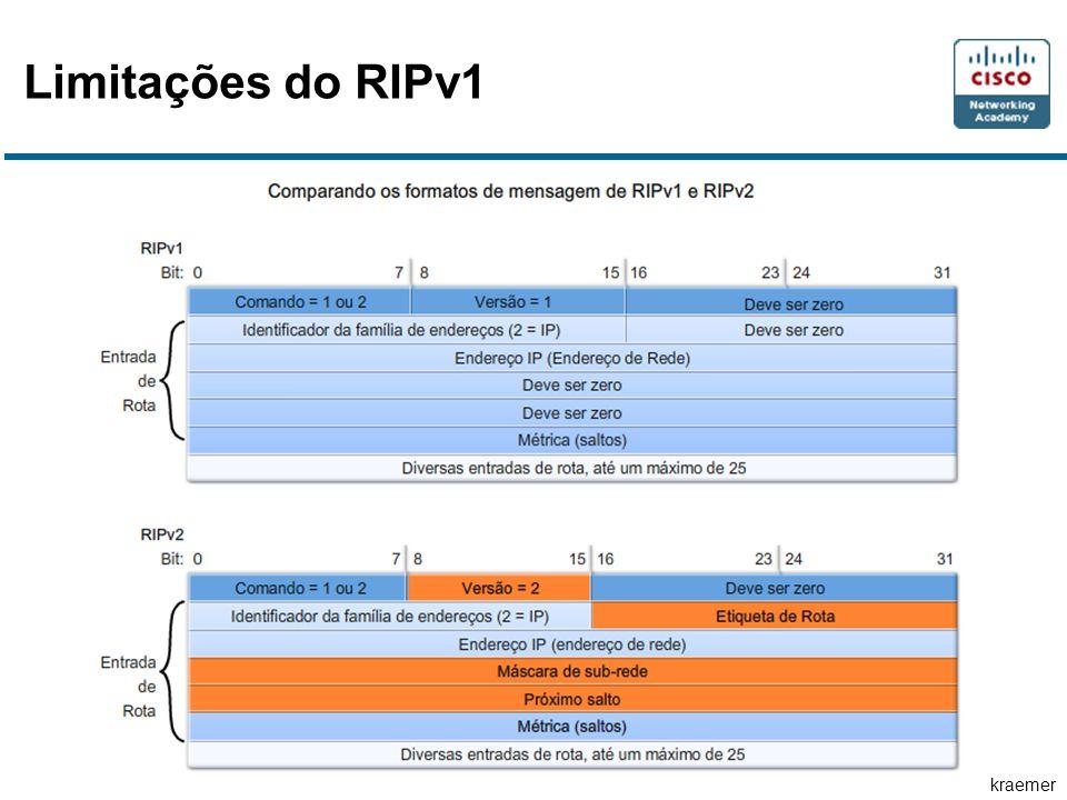 kraemer Limitações do RIPv1