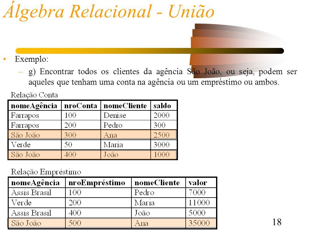 18 Álgebra Relacional - União Exemplo: –g) Encontrar todos os clientes da agência São João, ou seja, podem ser aqueles que tenham uma conta na agência ou um empréstimo ou ambos.